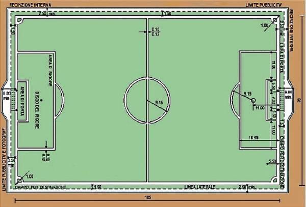 Misure Campo Di Calcio